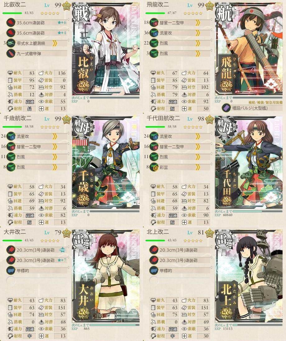 沖ノ島海域迎撃戦攻略編成