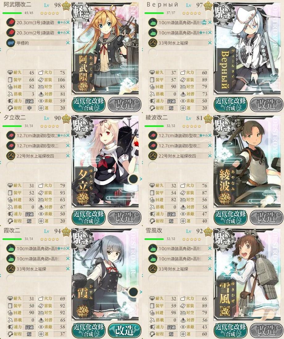3-5下ルート水雷戦隊編成