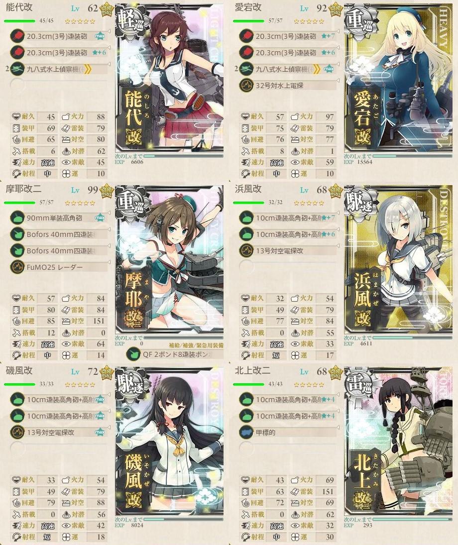 2018冬イベE2攻略編成例 第二艦隊