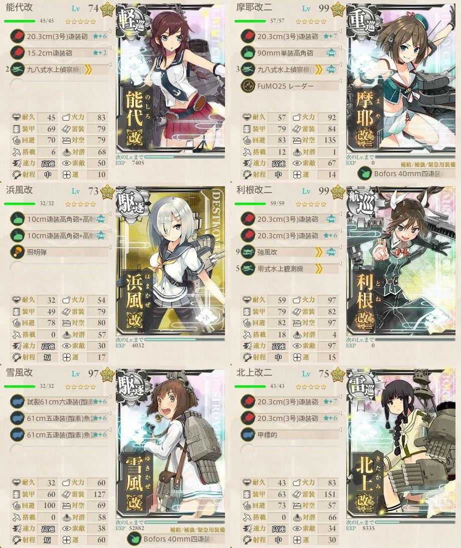 2018冬イベE4攻略編成例 第二艦隊